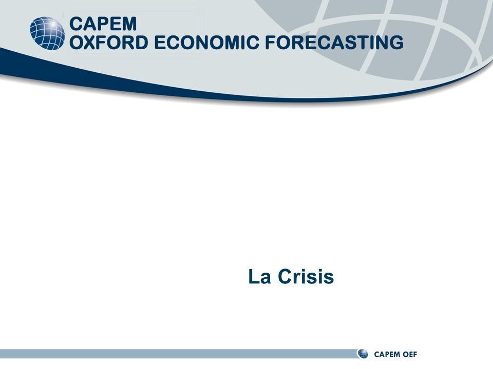 La Crisis Fuente : Federal Reserve Variación Anualizada 24 Crédito al Consumo Sus Efectos