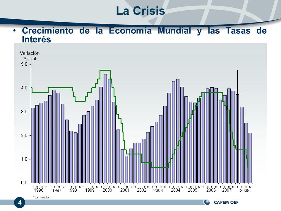 Sus Efectos en los Mercados 15 La Crisis Valor De Capitalización De Las Bolsas Del Mundo