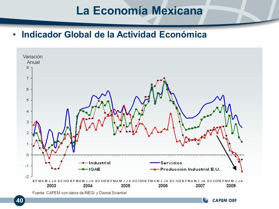 40 Indicador Global de la Actividad Económica La Economía Mexicana 20062007200520042003 Variación Anual 2008 Fuente: CAPEM con datos de INEGI y Dismal