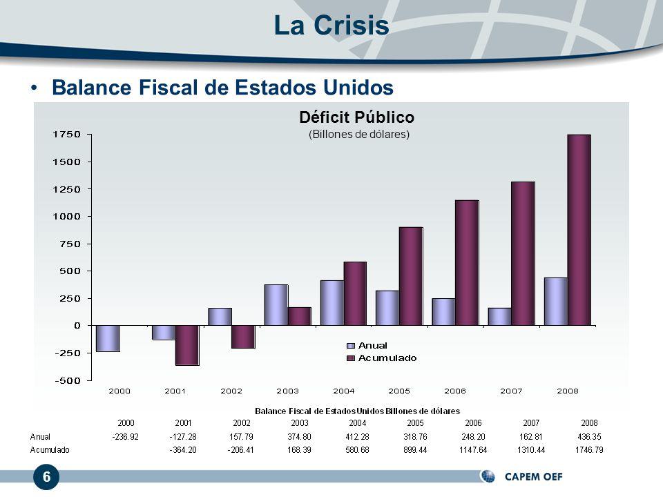 6 Balance Fiscal de Estados Unidos Déficit Público (Billones de dólares)