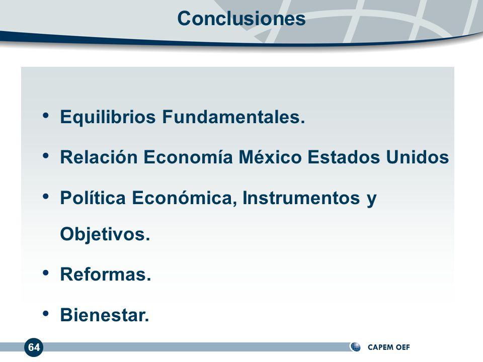 64 Equilibrios Fundamentales. Relación Economía México Estados Unidos Política Económica, Instrumentos y Objetivos. Reformas. Bienestar. Conclusiones