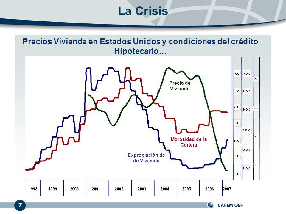 Precios Vivienda en Estados Unidos y condiciones del crédito Hipotecario… Precio de Vivienda Expropiación de de Vivienda Morosidad de la Cartera 7 La Crisis