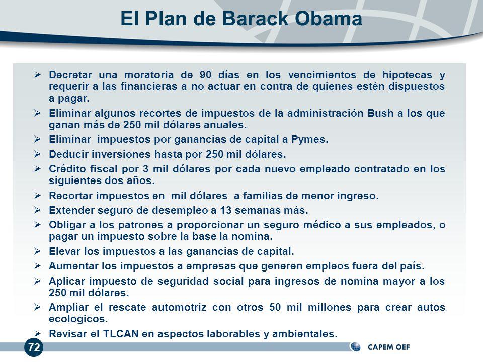 72 El Plan de Barack Obama Decretar una moratoria de 90 días en los vencimientos de hipotecas y requerir a las financieras a no actuar en contra de quienes estén dispuestos a pagar.