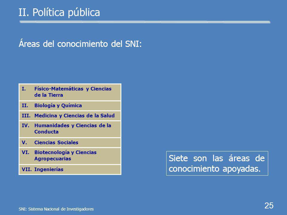 24 II. Política pública Incrementar la com- petitividad, vinculando la labor de los inves- tigadores con los di- versos sectores. 2009: Reglas de Oper
