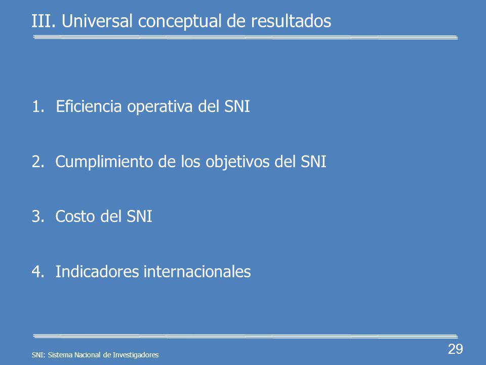 III. Universal conceptual de los resultados 28