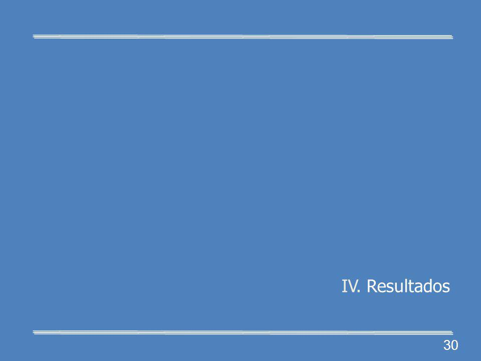 1.Eficiencia operativa del SNI 2. Cumplimiento de los objetivos del SNI 3. Costo del SNI 4. Indicadores internacionales 29 III. Universal conceptual d