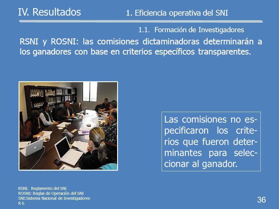 35 1.1. Formación de Investigadores 1. Eficiencia operativa del SNI Los 15,565 investigado- res se distribuyeron en las siete áreas de cono- cimiento