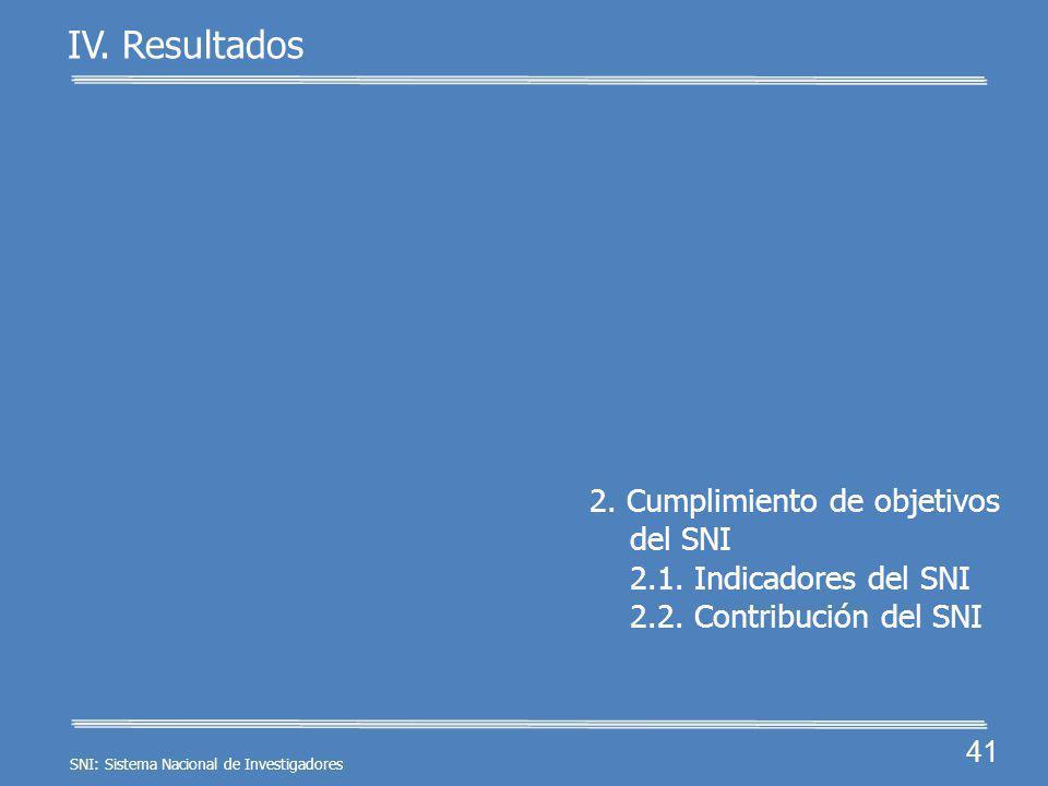 PeriodoTotal Nuevos ingresos 1984-2008 12,934 Reingresos 1984-2008 2,631 Vigentes 2009 15,565 40 IV.