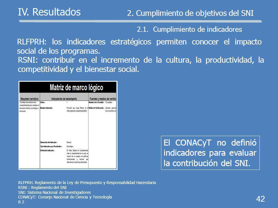 41 2. Cumplimiento de objetivos del SNI 2.1. Indicadores del SNI 2.2. Contribución del SNI IV. Resultados SNI: Sistema Nacional de Investigadores
