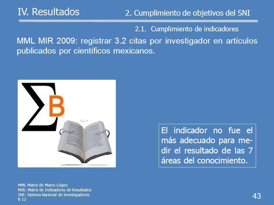 RLFPRH. Reglamento de la Ley de Presupuesto y Responsabilidad Hacendaria RSNI : Reglamento del SNI SNI: Sistema Nacional de Investigadores CONACyT: Co