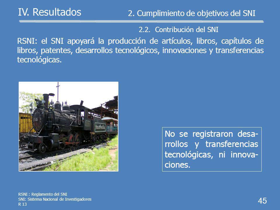 99.1% libros, capítulos de libros y artículos 0.9% patentes 2.2. Contribución del SNI 2. Cumplimiento de objetivos del SNI 44 IV. Resultados RSNI: el
