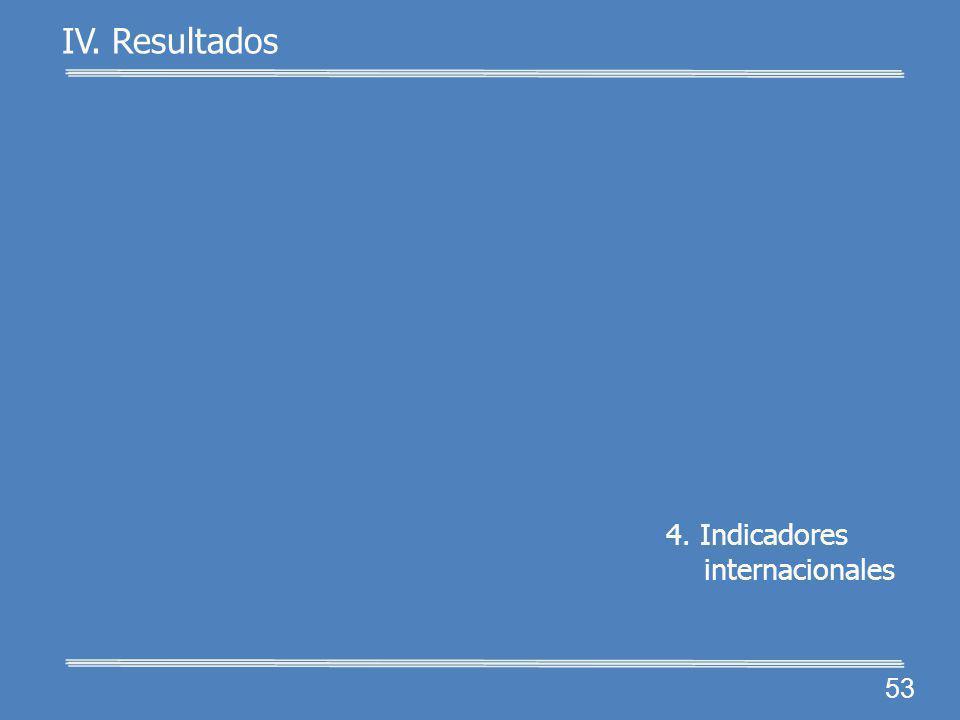 3.2. Estímulos a los investigadores 52 IV. Resultados 3.