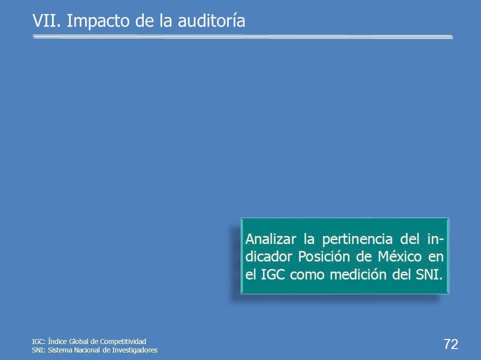 71 Identificar en el sistema de contabilidad los estímulos que perciben los investigadores. VII. Impacto de la auditoría