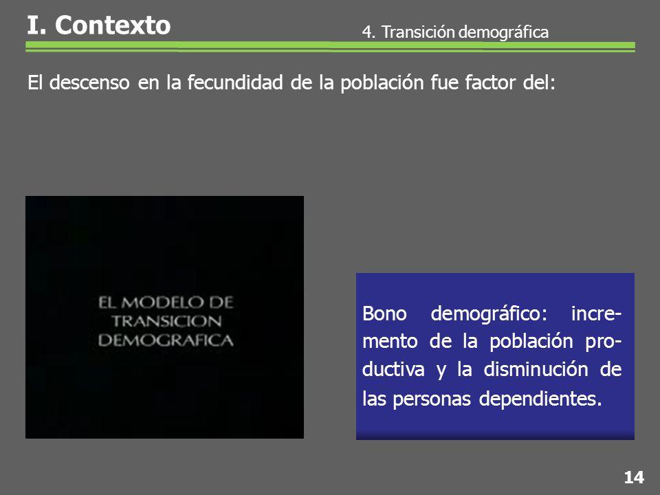 Bono demográfico: incre- mento de la población pro- ductiva y la disminución de las personas dependientes.