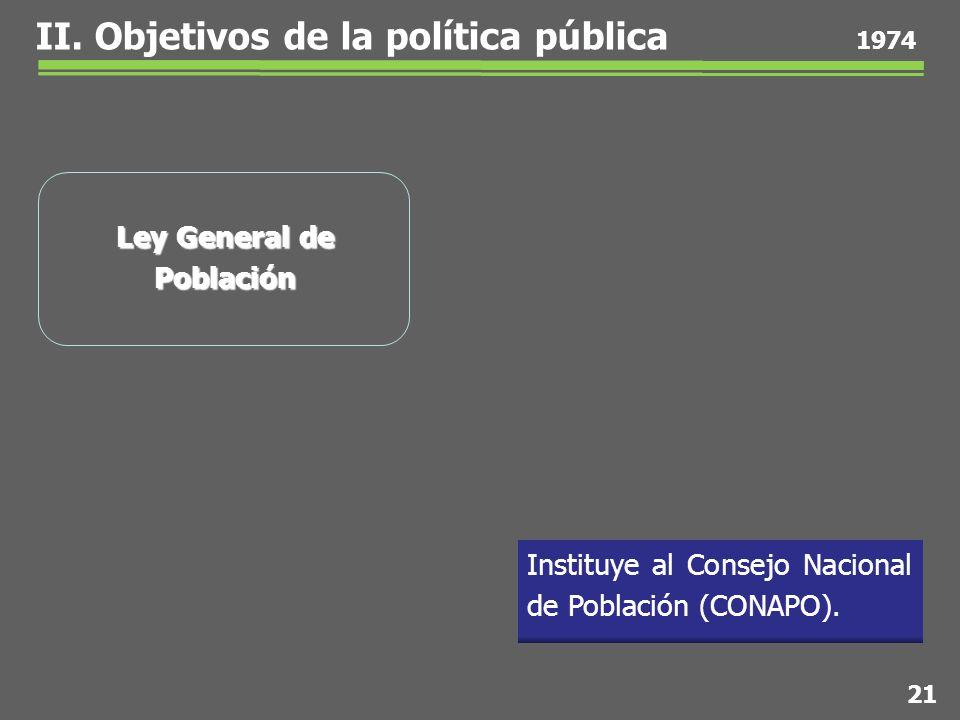 1974 Ley General de Población Instituye al Consejo Nacional de Población (CONAPO).