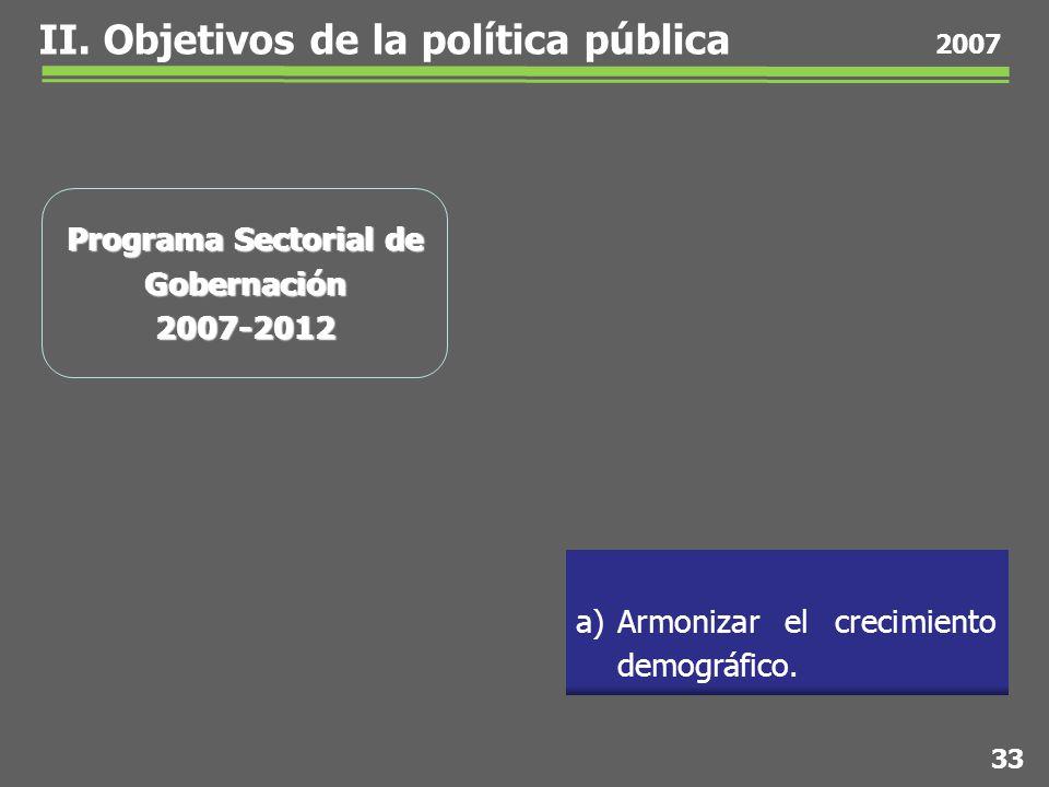 33 2007 Programa Sectorial de Gobernación 2007-2012 a)Armonizar el crecimiento demográfico.