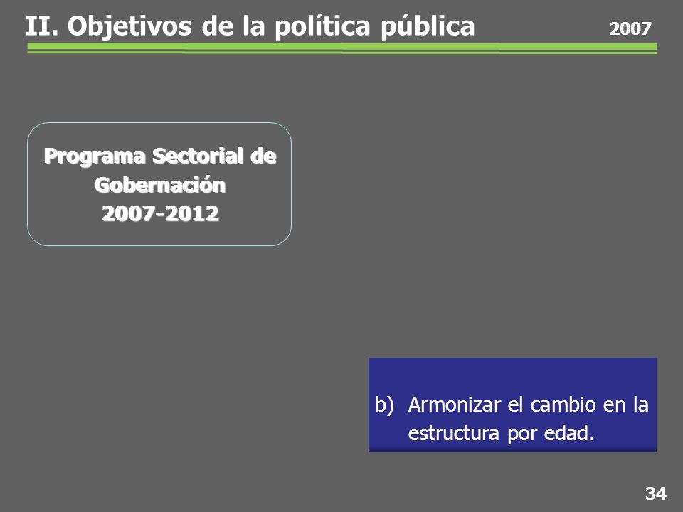 34 2007 Programa Sectorial de Gobernación 2007-2012 b) Armonizar el cambio en la estructura por edad.