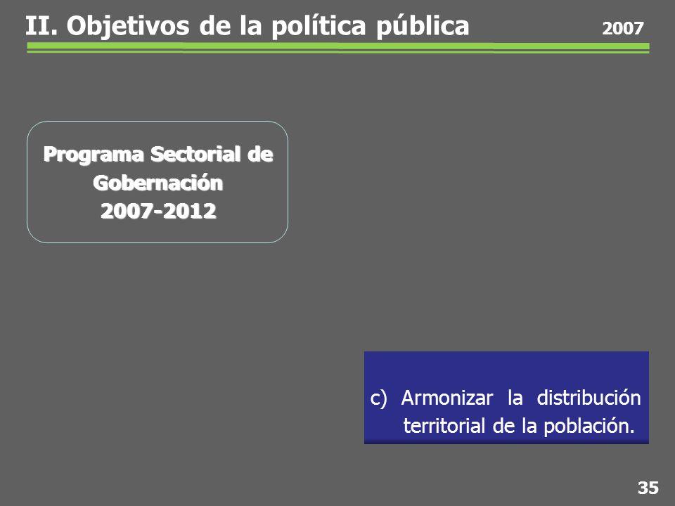 35 2007 Programa Sectorial de Gobernación 2007-2012 c) Armonizar la distribución territorial de la población.