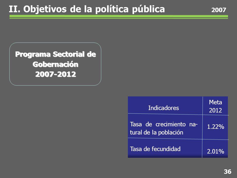 Indicadores Tasa de crecimiento na- tural de la población Tasa de fecundidad Meta 2012 1.22% 2.01% 36 2007 Programa Sectorial de Gobernación 2007-2012 II.