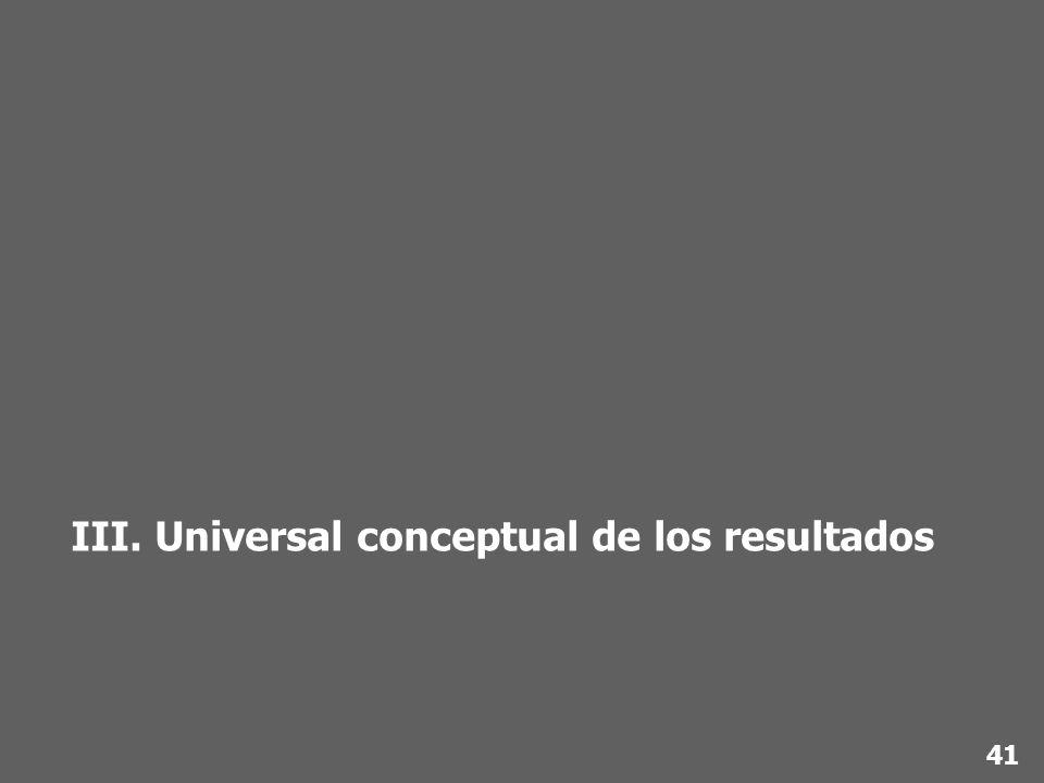 III. Universal conceptual de los resultados 41