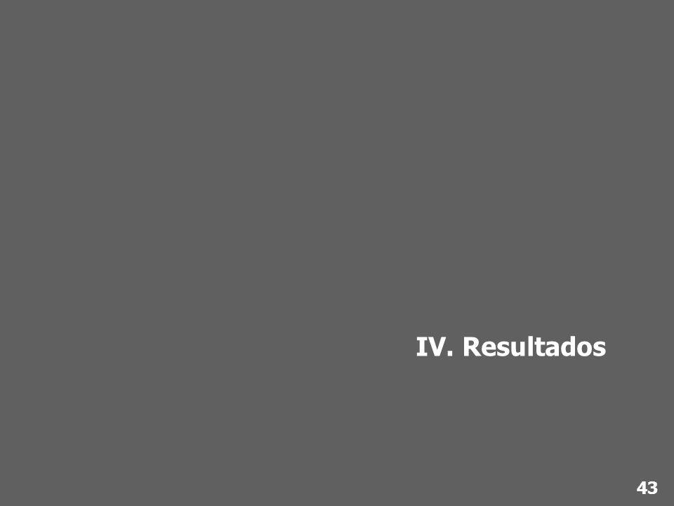 IV. Resultados 43
