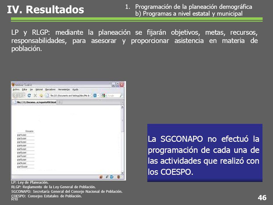 La SGCONAPO no efectuó la programación de cada una de las actividades que realizó con los COESPO.