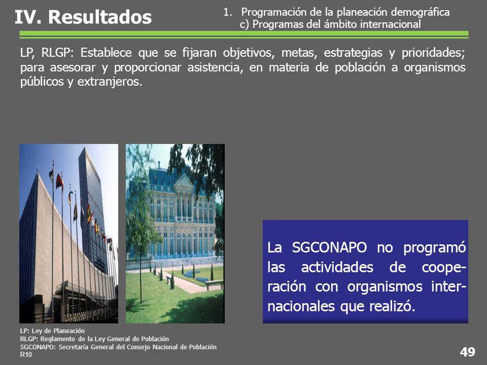 La SGCONAPO no programó las actividades de coope- ración con organismos inter- nacionales que realizó.