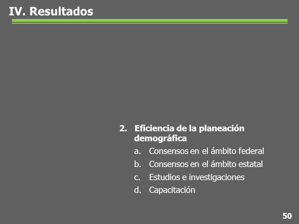 IV. Resultados 2. Eficiencia de la planeación demográfica a.Consensos en el ámbito federal b.Consensos en el ámbito estatal c.Estudios e investigacion