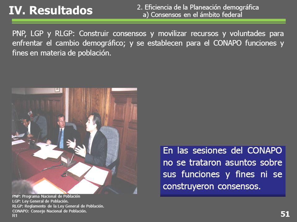En las sesiones del CONAPO no se trataron asuntos sobre sus funciones y fines ni se construyeron consensos.