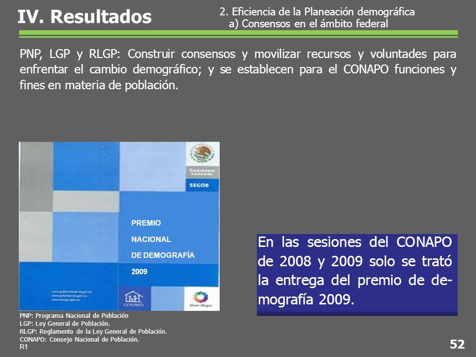 En las sesiones del CONAPO de 2008 y 2009 solo se trató la entrega del premio de de- mografía 2009.