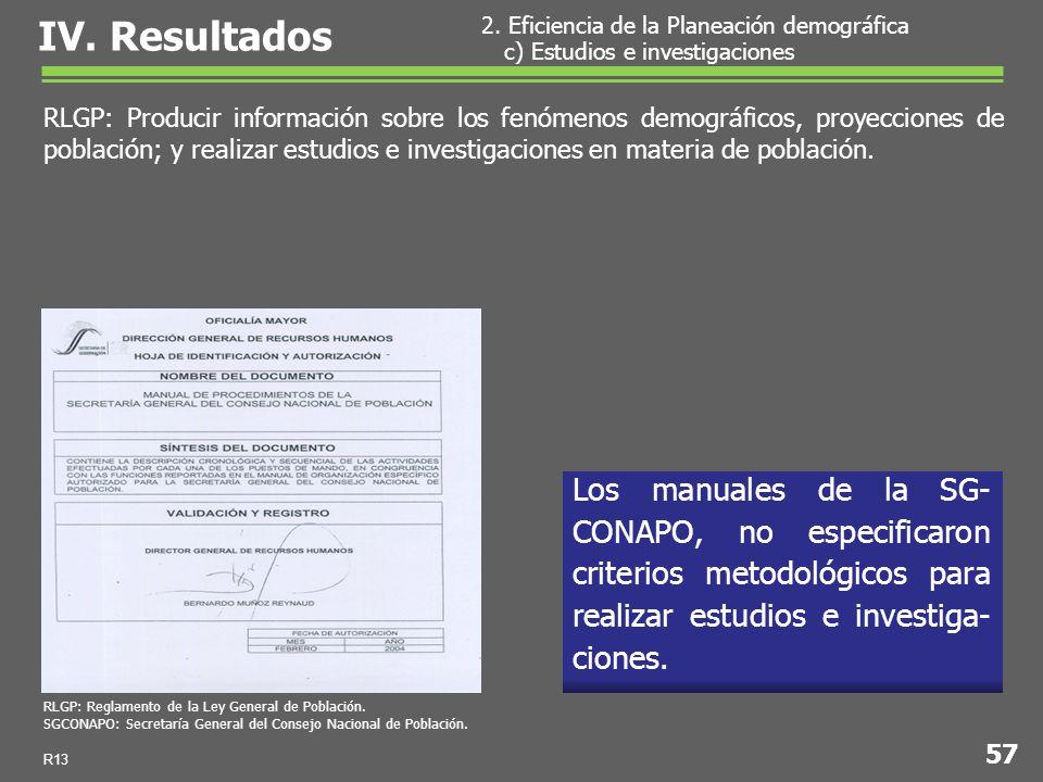 Los manuales de la SG- CONAPO, no especificaron criterios metodológicos para realizar estudios e investiga- ciones.