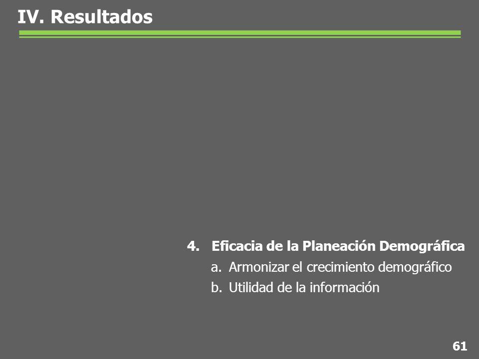4. Eficacia de la Planeación Demográfica a.Armonizar el crecimiento demográfico b.Utilidad de la información 61 IV. Resultados