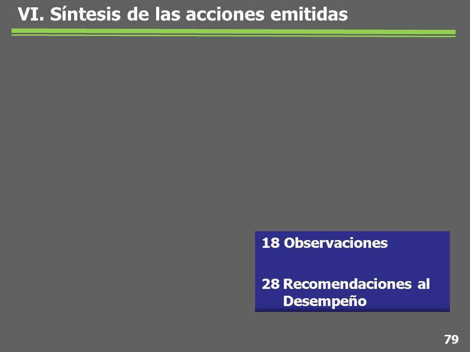 VI. Síntesis de las acciones emitidas 18 Observaciones 28Recomendaciones al Desempeño 79