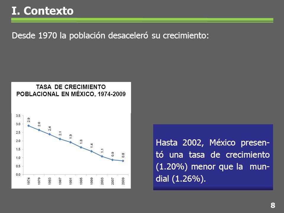 Hasta 2002, México presen- tó una tasa de crecimiento (1.20%) menor que la mun- dial (1.26%).