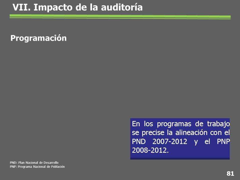 En los programas de trabajo se precise la alineación con el PND 2007-2012 y el PNP 2008-2012.