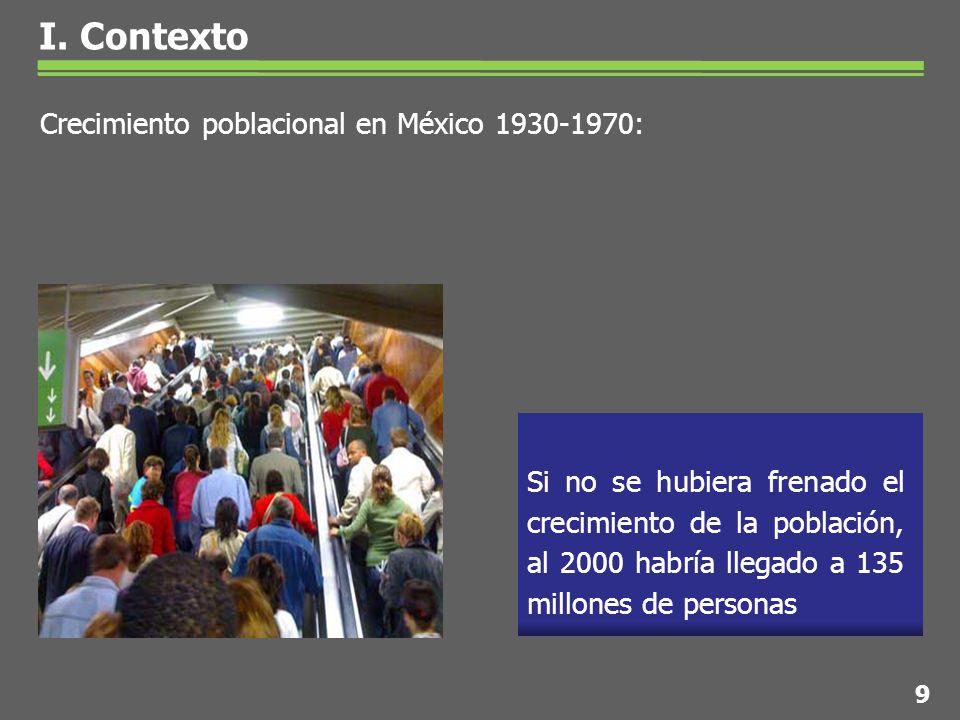 Crecimiento poblacional en México 1930-1970: Si no se hubiera frenado el crecimiento de la población, al 2000 habría llegado a 135 millones de personas 9 I.