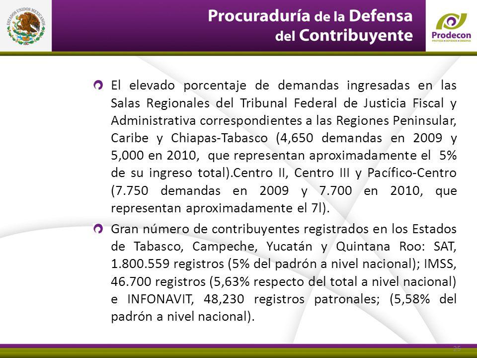El elevado porcentaje de demandas ingresadas en las Salas Regionales del Tribunal Federal de Justicia Fiscal y Administrativa correspondientes a las R