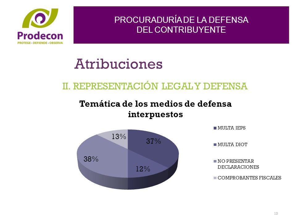 PROCURADURÍA DE LA DEFENSA DEL CONTRIBUYENTE Atribuciones II. REPRESENTACIÓN LEGAL Y DEFENSA 13