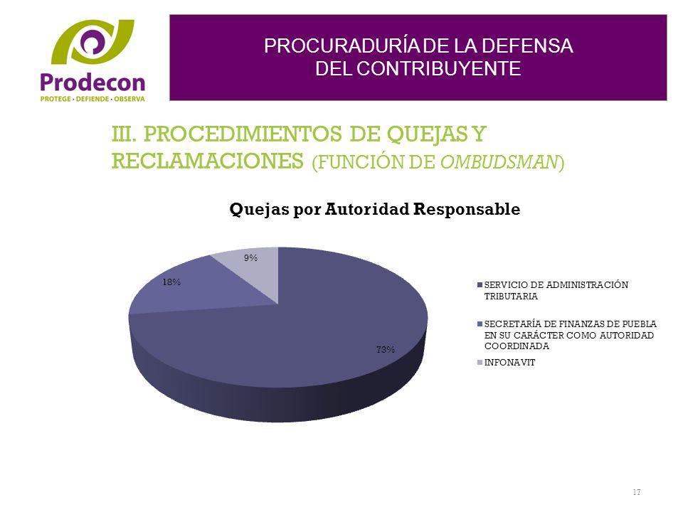 PROCURADURÍA DE LA DEFENSA DEL CONTRIBUYENTE III. PROCEDIMIENTOS DE QUEJAS Y RECLAMACIONES (FUNCIÓN DE OMBUDSMAN) 17