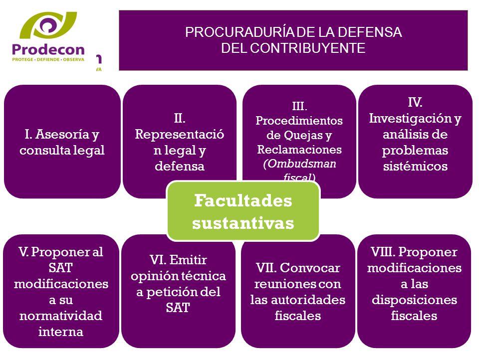 PROCURADURÍA DE LA DEFENSA DEL CONTRIBUYENTE PROCURADURÍA DE LA DEFENSA DEL CONTRIBUYENTE I. Asesoría y consulta legal II. Representació n legal y def