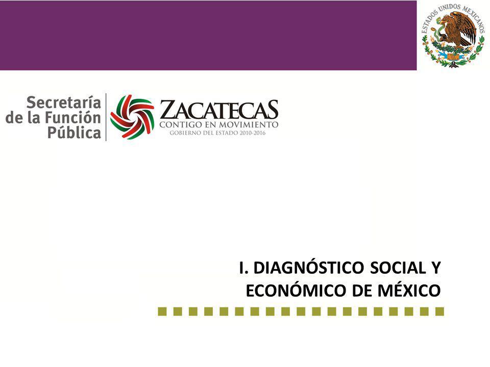 I. DIAGNÓSTICO SOCIAL Y ECONÓMICO DE MÉXICO