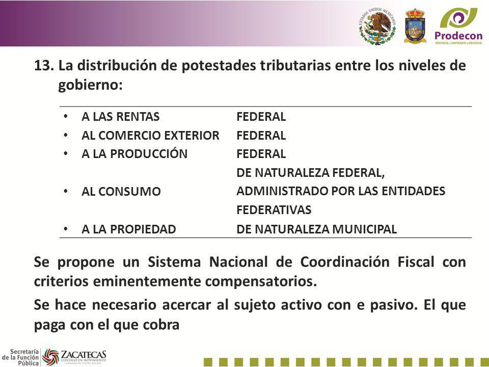 13.La distribución de potestades tributarias entre los niveles de gobierno: A LAS RENTASFEDERAL AL COMERCIO EXTERIORFEDERAL A LA PRODUCCIÓNFEDERAL AL