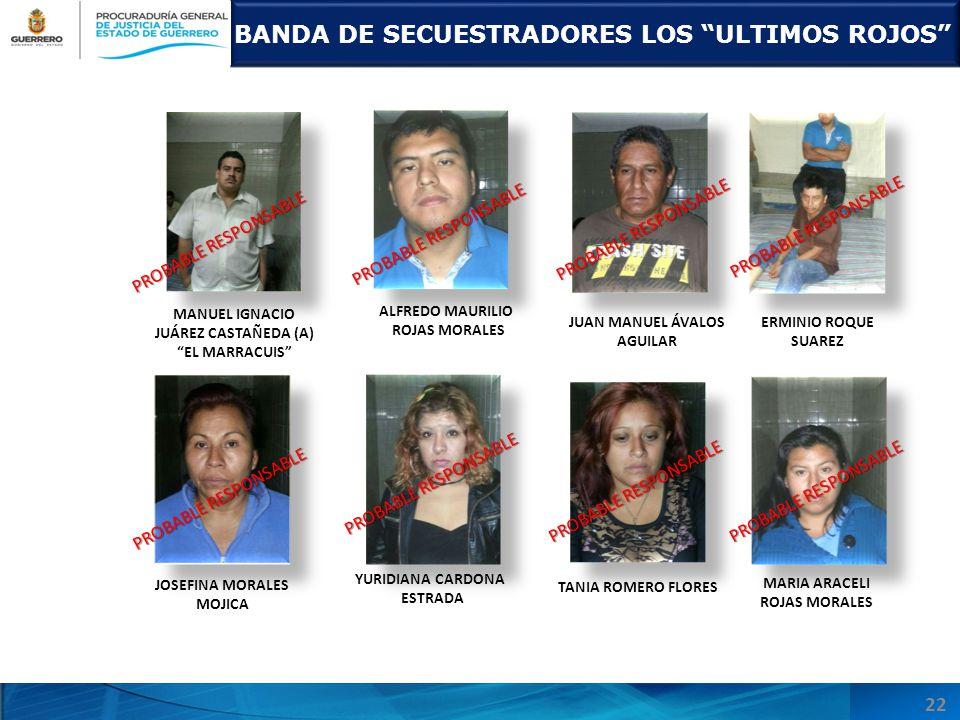 BANDA DE SECUESTRADORES LOS ULTIMOS ROJOS JOSEFINA MORALES MOJICA ERMINIO ROQUE SUAREZ JUAN MANUEL ÁVALOS AGUILAR MANUEL IGNACIO JUÁREZ CASTAÑEDA (A) EL MARRACUIS PROBABLE RESPONSABLE 22 ALFREDO MAURILIO ROJAS MORALES YURIDIANA CARDONA ESTRADA MARIA ARACELI ROJAS MORALES PROBABLE RESPONSABLE TANIA ROMERO FLORES PROBABLE RESPONSABLE