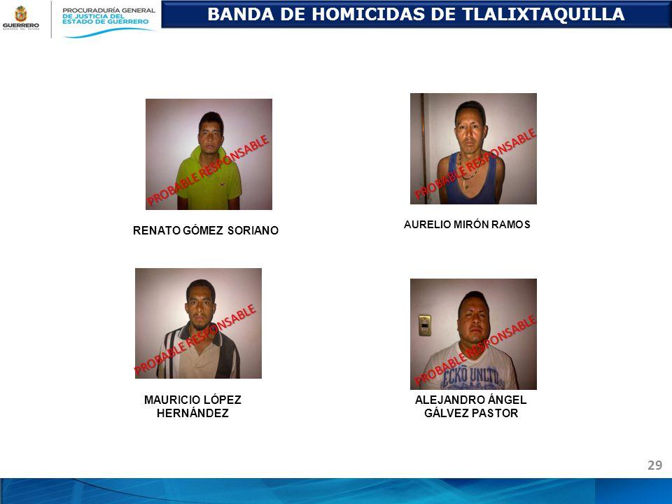 BANDA DE HOMICIDAS DE TLALIXTAQUILLA AURELIO MIRÓN RAMOS 29 MAURICIO LÓPEZ HERNÁNDEZ RENATO GÓMEZ SORIANO PROBABLE RESPONSABLE ALEJANDRO ÁNGEL GÁLVEZ PASTOR PROBABLE RESPONSABLE