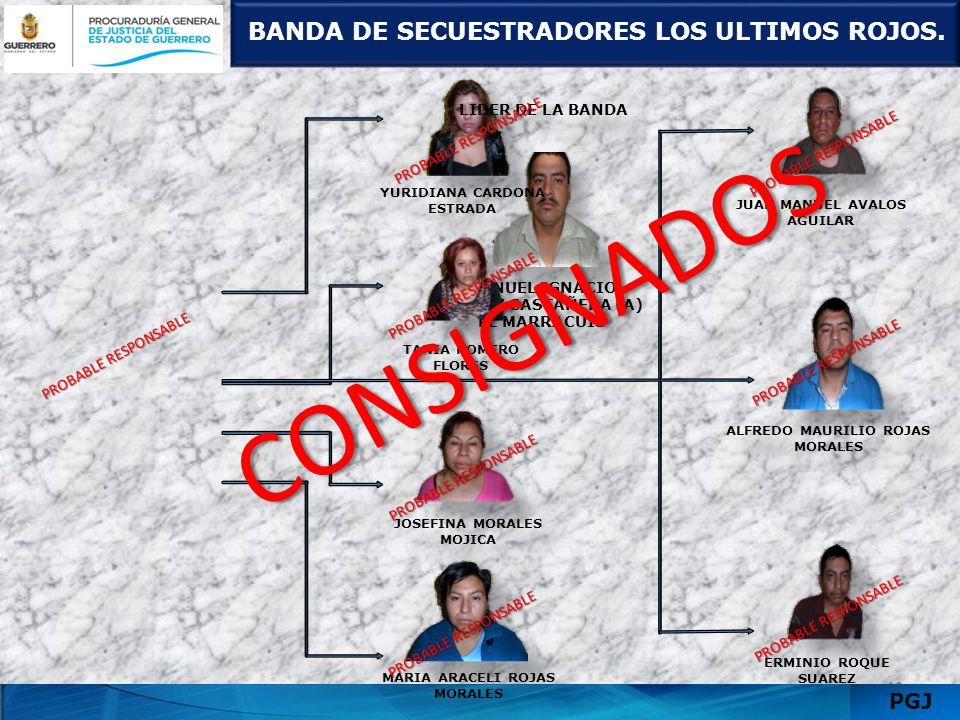 BANDA DE SECUESTRADORES LOS ULTIMOS ROJOS. 1311 PGJ P R O B A B L E R E S P O N S A B L E MANUEL IGNACIO JUAREZ CASTAÑEDA (A) EL MARRACUIS YURIDIANA C
