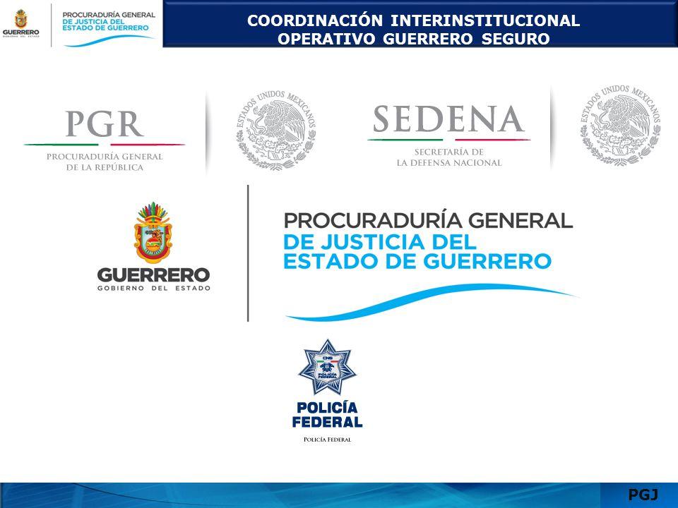 COORDINACIÓN INTERINSTITUCIONAL OPERATIVO GUERRERO SEGURO PGJ
