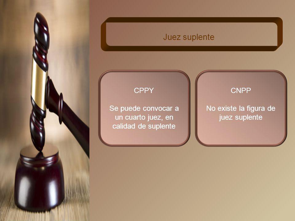 CPPY Tribunal de Juicio Oral Órgano judicial que fija la fecha para la celebración de la audiencia de juicio CNPP Juez de Control que emite el auto de apertura a juicio