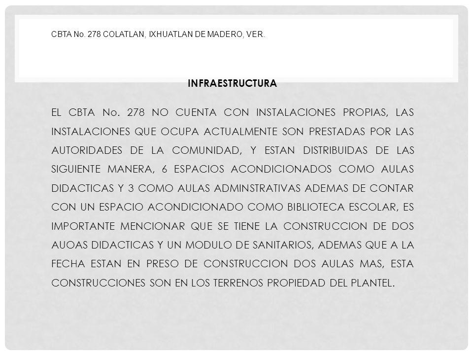 CBTA No.278 COLATLAN, IXHUATLAN DE MADERO, VER. INFRAESTRUCTURA EL CBTA No.