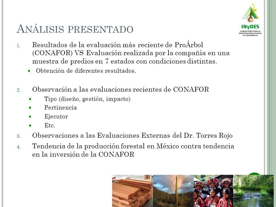 T ENDENCIAS DE LA PRODUCCIÓN CONTRA TENDENCIAS DE PRESUPUESTO 2011 Año Internacional del Bosque.