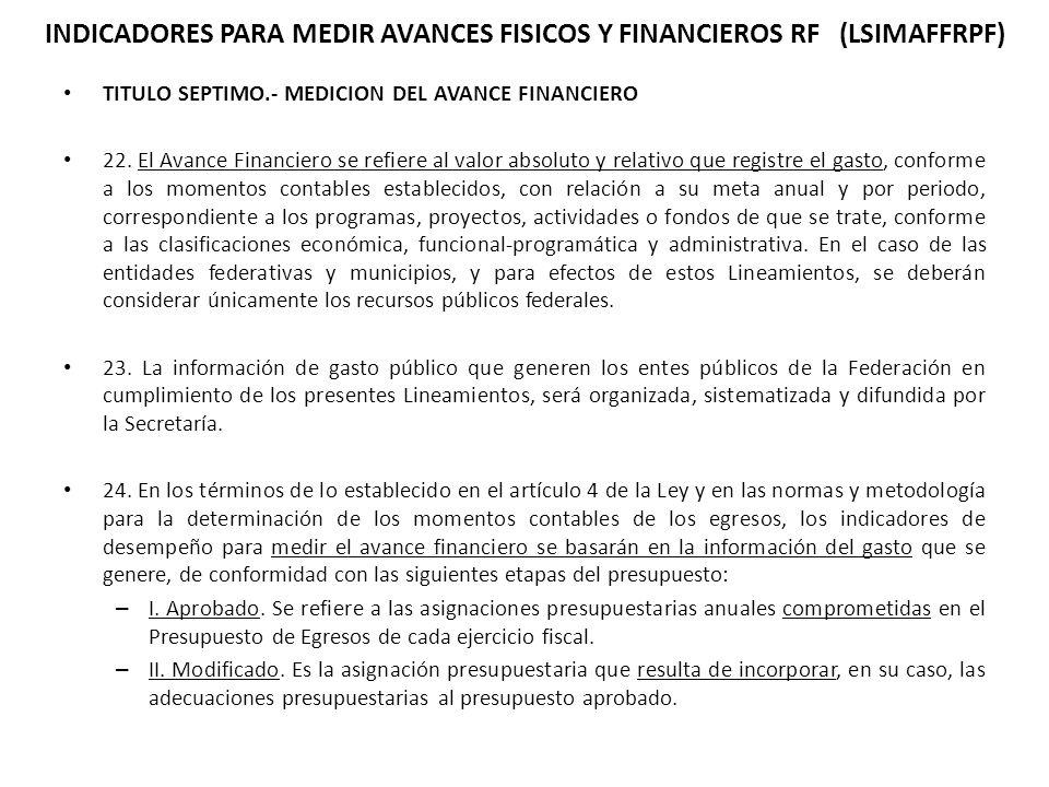TITULO SEPTIMO.- MEDICION DEL AVANCE FINANCIERO 22.